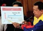 El presidente Hugo Chávez explicó en rueda de prensa la composición de la nueva Asamblea Nacional: El Psuv obtuvo la mayoría absoluta con 98 bancas, mientras que las fracciones que forman la MUD sumaron 65 escaños.