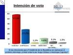 La brecha electorial que favorece al Presidente Chávez aumenta de manera constante