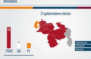 elecciones_regionales_2017_resultado_general0101pn1508263469