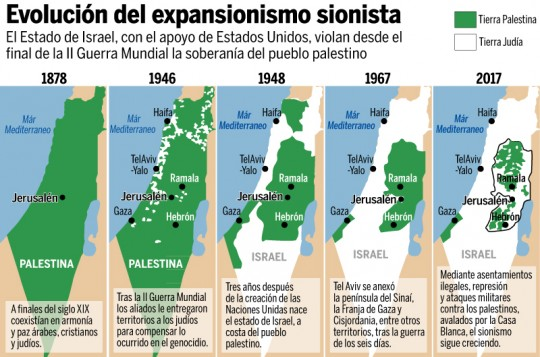 EXPANSIONISMO-SIONISTA-3